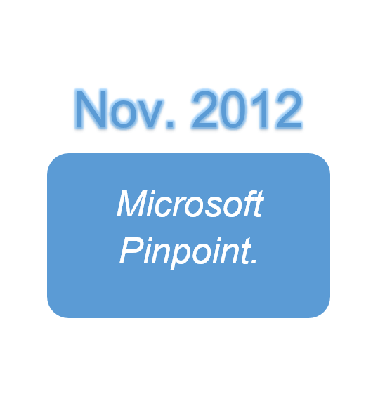 Microsoft PinPoint.