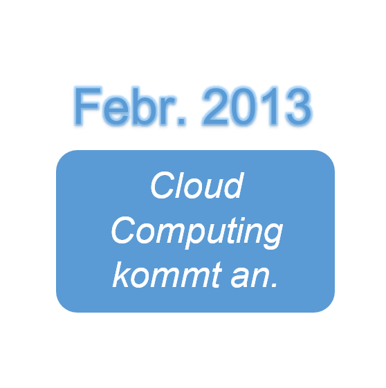 Cloud Computing kommt an.